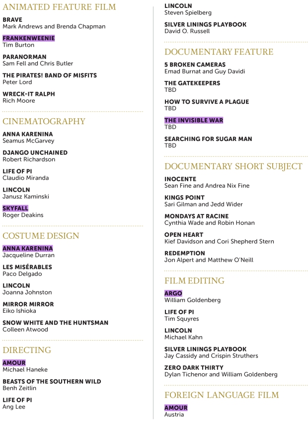 Reed_Oscar Nominees 2013