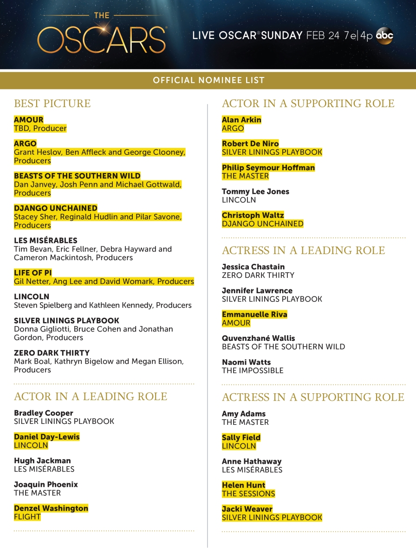 Reed Oscar Preferences 2013_01