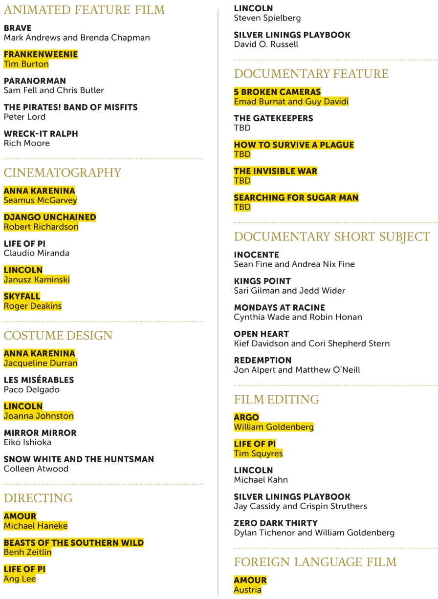Reed Oscar Preferences 2013_02