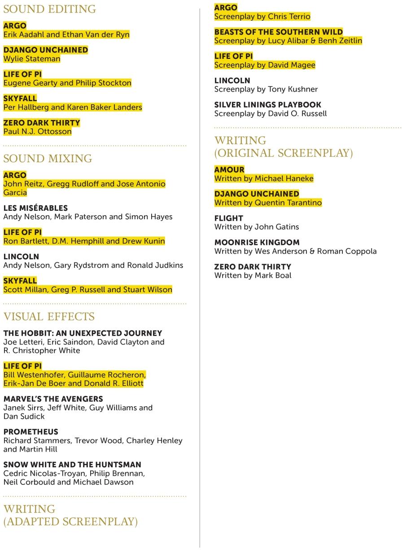 Reed Oscar Preferences 2013_04
